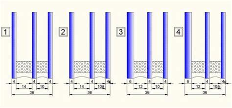 Как определить трехкамерный стеклопакет инженер пто