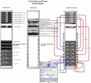 Data Center Rack Wiring Diagram