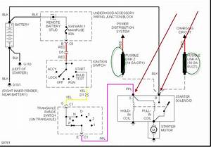 1999 pontiac sunfire starter wiring diagram html With fuse box diagram of 1990 chevrolet cavalier z24 fuse box diagram