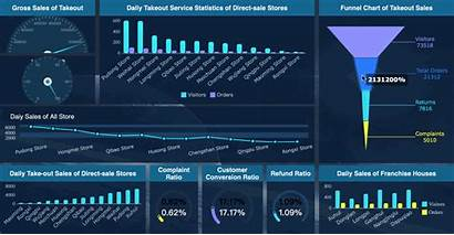 Dashboard Kpi Dashboards Data Marketing Complete Guide