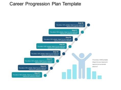 13330 blank profile photo 14095 career path template career path template letter
