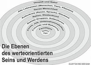 Werte Und Normen Liste : werte kategorien werte akademie ~ A.2002-acura-tl-radio.info Haus und Dekorationen