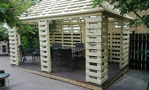 Gartenhaus Aus Paletten : pin auf gartenpavillon selber bauen aus weiden und paletten ~ A.2002-acura-tl-radio.info Haus und Dekorationen