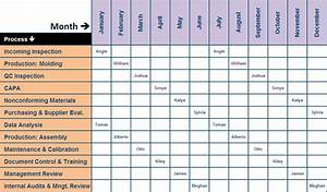 Audit schedule qc is dead for Supplier audit plan template
