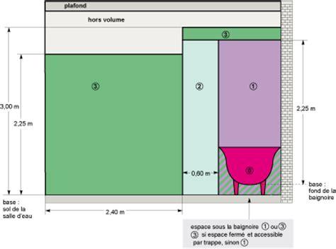 norme 233 lectrique salle de bain norme nf c 15 100 schneider electric