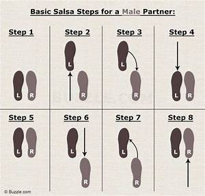 Perfectly Illustrated Salsa Dance Steps And Moves Worth Learning