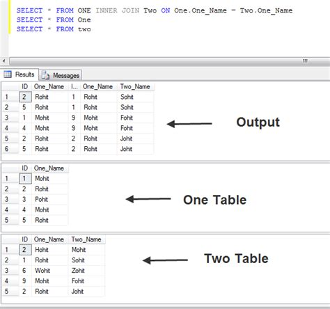 update sql join two tables sql order by in inner join stack overflow