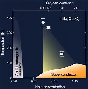 Light Induced Superconducting Like Properties In Curates