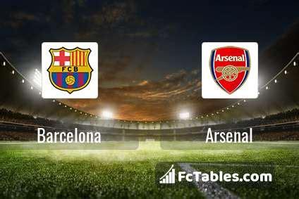 Barcelona Arsenal Livescore