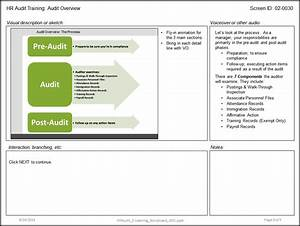 elearning storyboard template ppt templates resume With e learning strategy template