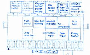 Chevrolet Avalanche 2006 Main Fuse Box  Block Circuit Breaker Diagram  U00bb Carfusebox