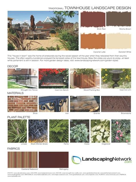 landscape sheets landscape design sheet photo gallery landscaping network