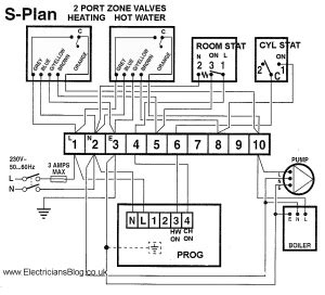 Wiring Diagram For Plan Zoned Central Heating Systems