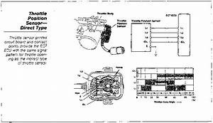 Direct Type - Toyota Engine Control Systems