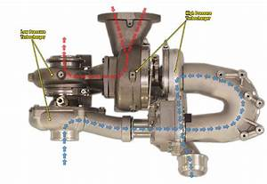 Download Ford 6 4 Diesel Engine Diagram Full Version Hd