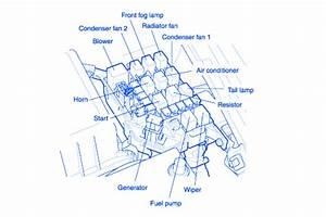 Hyundai 1500 2006 Front Electrical Circuit Wiring Diagram