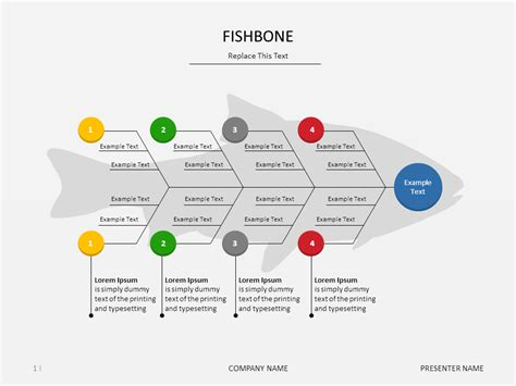 Fishbone Ppt Template Free by Powerpoint Fishbone Template Reboc Info