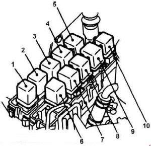 Infiniti Fuse Box Diagram Auto Genius