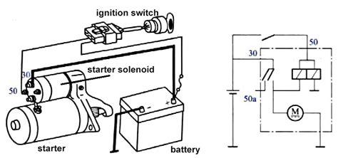 How Wire Relay Starter Motor Impremedia