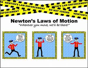 Newton's Laws of Motion - JustScience