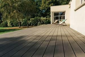 Lame De Terrasse Composite Longueur 4m : silvadec lame de terrasse en bois composite silvadec elegance gris anthracite finition ~ Melissatoandfro.com Idées de Décoration