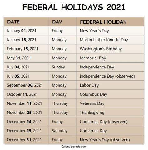 list   federal holidays  united states  america