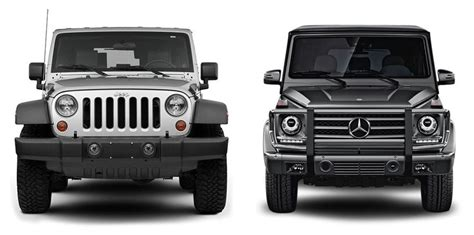 Auto Site Compares Jeep Wrangler Vs Mercedes Gwagon
