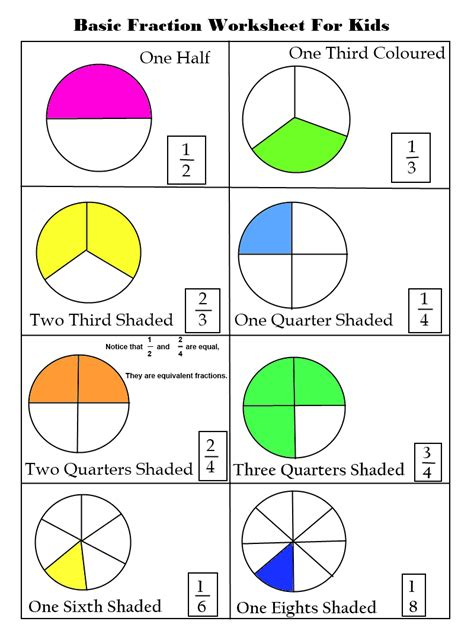 Basic Fractions Worksheets For Elementary Kids  School Ideas  Pinterest  Worksheets, Math And