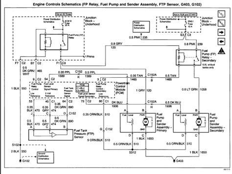 Suburban Intermittent Fuel Pressure