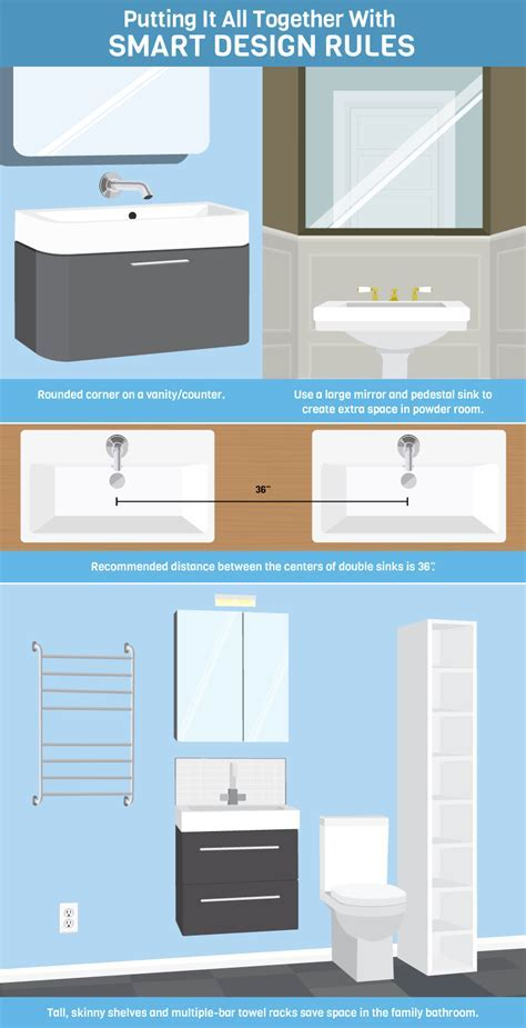 Learn Rules For Bathroom Design and Code   Fix.com