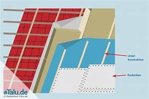Zwischensparrendämmung Ohne Unterspannbahn : dachboden mit wenig aufwand selbst d mmen und isolieren ~ Lizthompson.info Haus und Dekorationen