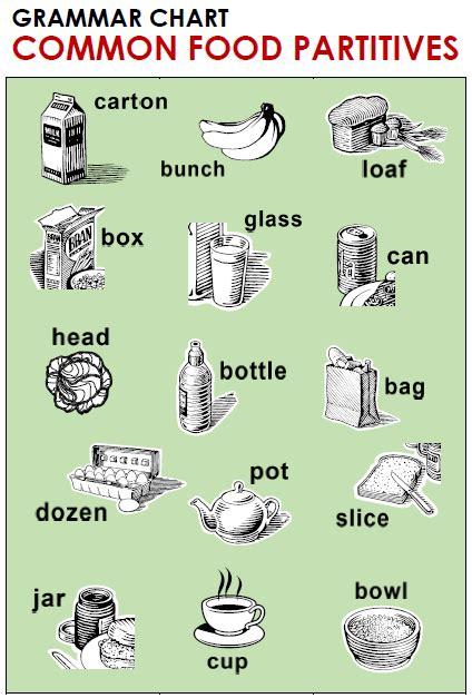 partitives   grammar
