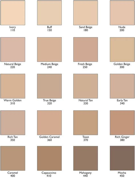 foundation colors revlon color stay foundation color chart i think i am