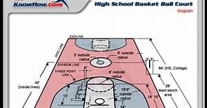 U0026 39 Hoop Talk U0026 39  With Coach G   If You Are A True Basketball