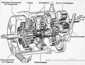 Download Free Bmw R71 Service Manual Software