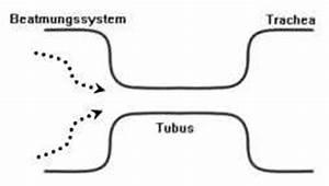 Druckabfall Berechnen : atc automatic tube compensation automatische tubuskompensation ~ Themetempest.com Abrechnung
