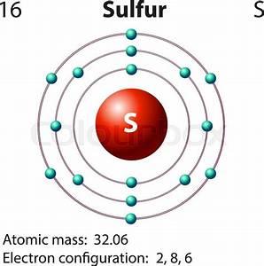 Diagram Representation Of The Element Sulfur Illustration