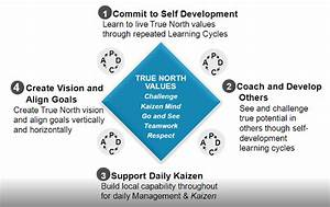Volvo Uses Lean To Develop Leaders