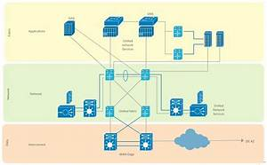 40 Awesome Voip Network Diagram For You