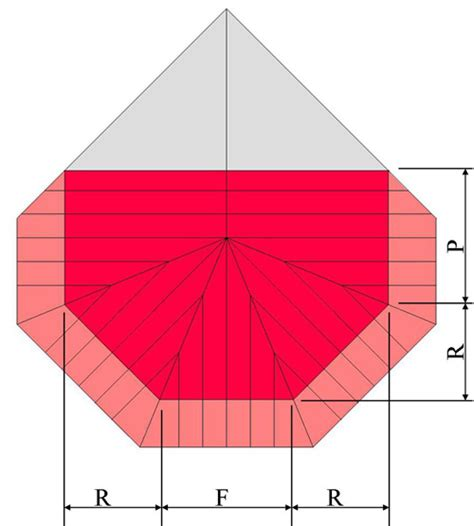 equal or unequal sided octagon popout bay window roof rafter framing calculator