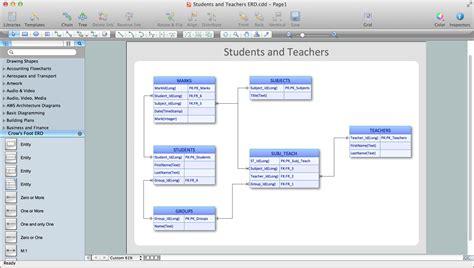 diagram tools freeware periodic diagrams science