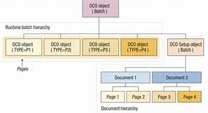 Ibm Datacap 9 0
