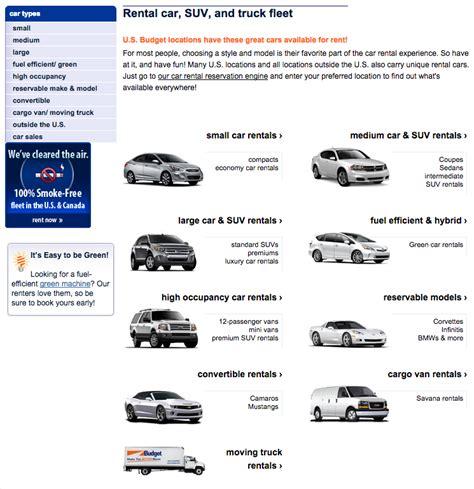 Top 1,390 Reviews and Complaints about Budget Rent-A-Car