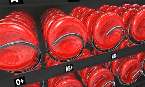 Het bloedgroepdieet voor bloedgroep a - tips het Blad