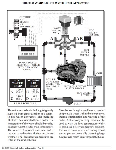 Honeywell 3 Way Valve Diagram by Non Condensing Boiler Pumping With 3 Way Valve Hvac R