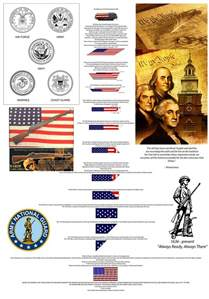 meaning of draped meaning of a flag draped coffin