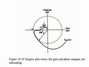Laplace Transform  Phase Margin