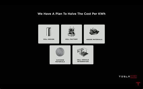 Get How Tesla Car Battery Works PNG