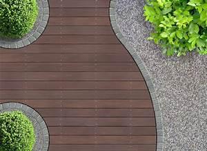 Wpc Wandverkleidung Außen : stein holz oder wpc welches material nehme ich f r meine terrasse planeo ~ Frokenaadalensverden.com Haus und Dekorationen