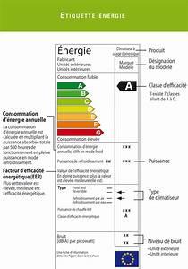 Etiquette Energie Voiture : comprendre une tiquette les cahiers du dd outil complet ~ Medecine-chirurgie-esthetiques.com Avis de Voitures